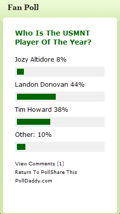 Player of the Year Fan Poll