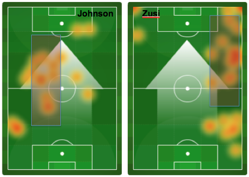 Fab J's and Zusi's positioning mimick the positioning and deployment of Dempsey and Donovan in the 4-2-2-2 of Bob Bradley in yesteryear.