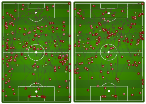 Panama in possession against Canada away (Sept. 2012) and Jamaica away (March 2012). In short, not in possession--they don't get caught in it and don't care about building from the back.