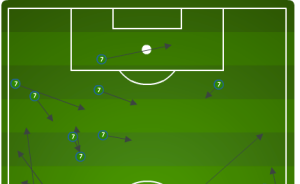 Blas Perez attacking half passes against El Tri Wednesday. He worked primarily on El Tri's weaker right flank; he'll likely try the same against the States.