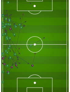 DaMarcus Beasley - 2nd half distribution