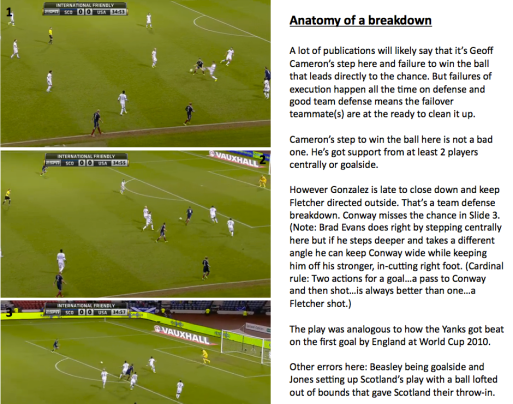 The US gives us Scotland's best chance of the first half. (Click to enlarge.)