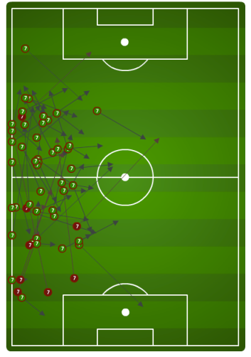 Beasley's distribution