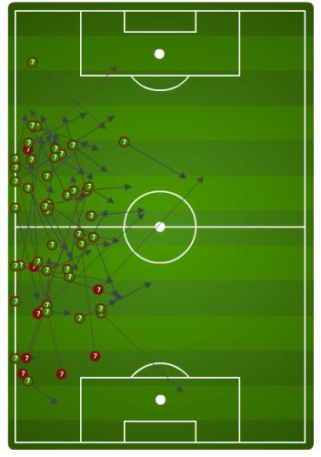 Beasley's distribution
