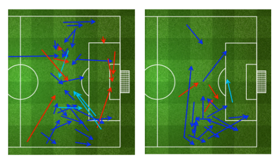 Mesut Ozil passing attempts in the final third against Portugal (left) & Ghana (right).