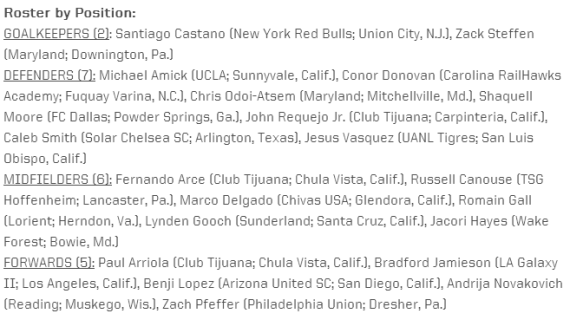 Tommy Thompson of the SJ Earthquakes was also called up!